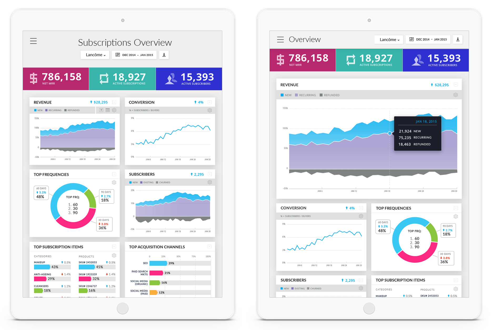 subscription-analytics-dashboard tablet