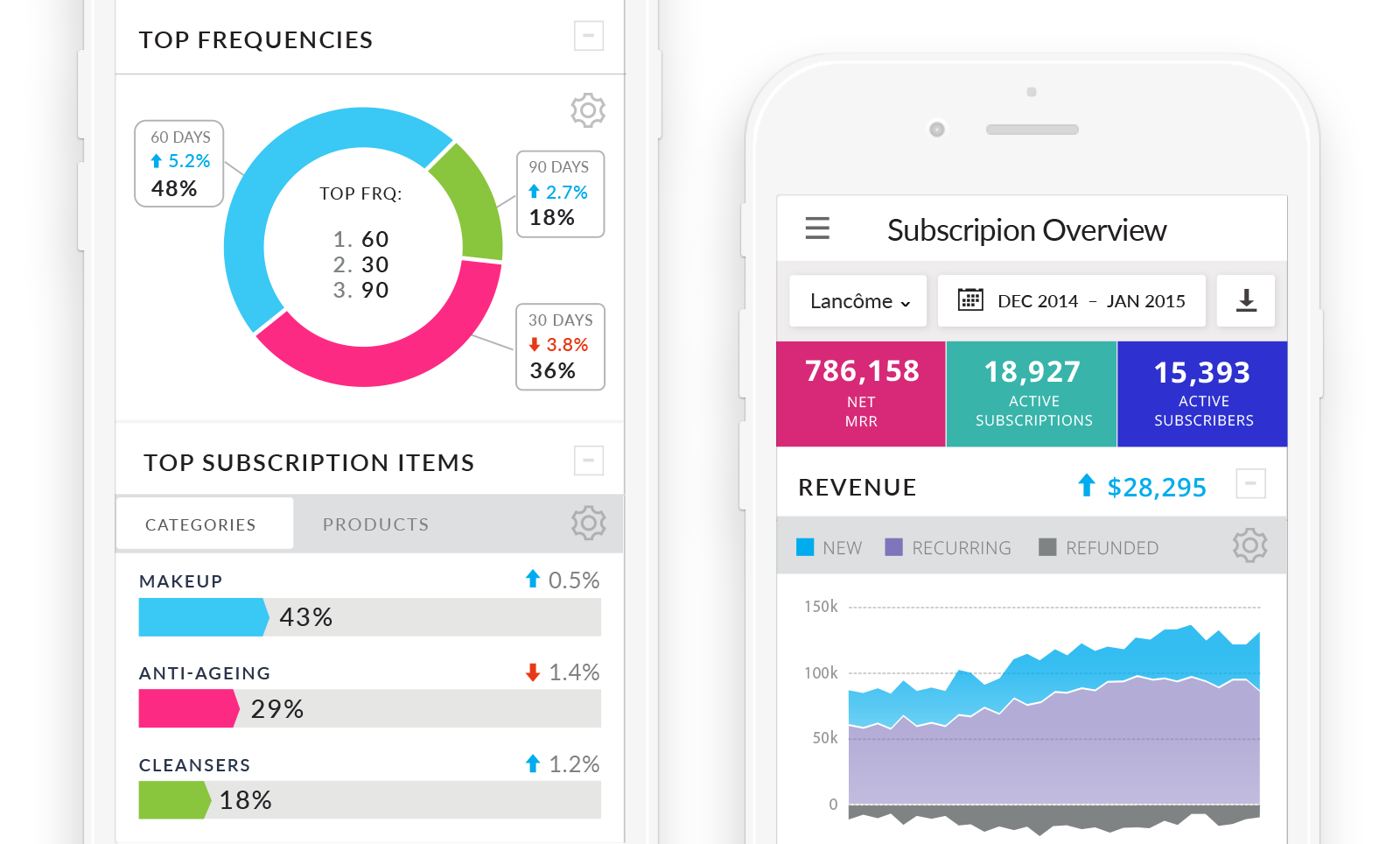 subscription-analytics-dashboard phone